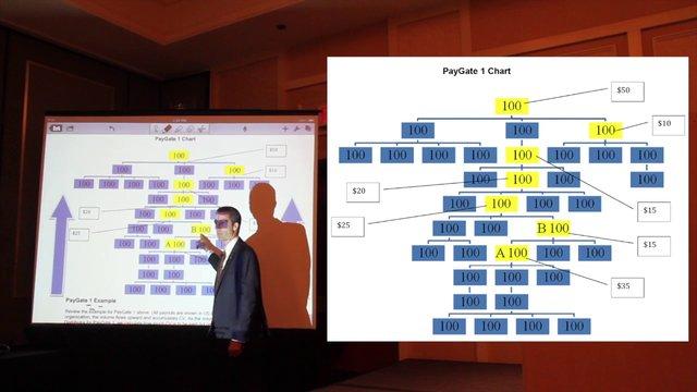 Kyani - Understanding the PayGate Accumulator