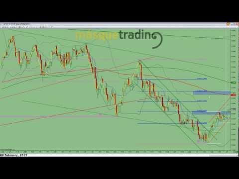 Trading en español Pre-Sesión Futuro Dolar-Euro 9-2-2012.avi