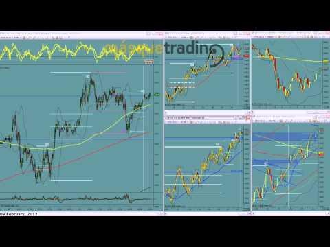 Trading en español Pre-Sesión Futuro Eurostoxx50 9-2-2012.avi