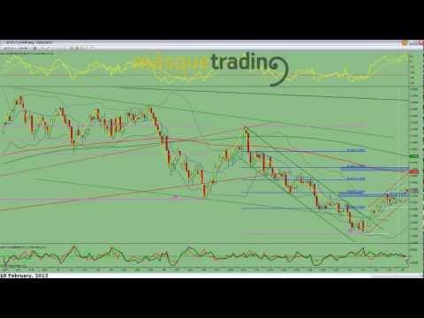 Trading en español Pre-Sesión Futuro Dolar-Euro 10-2-2012.avi