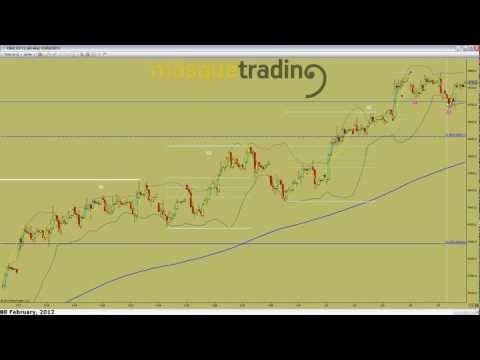 Trading en español Pre-Sesión Futuro DAX 8-2-2012.avi