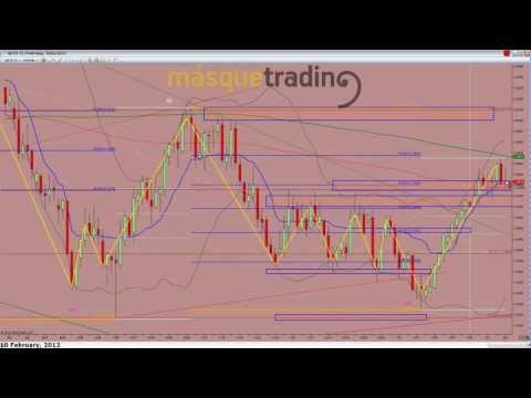 Trading en español Pre-Sesión Futuro Dolar-Libra 10-2-2012.avi