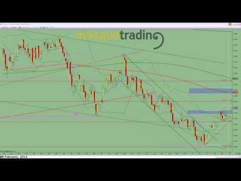 Trading en español Pre-Sesión Futuro Dolar-Euro 8-2-2012.avi