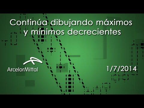 Video Análisis técnico ArcelorMittal: continúa dibujando máximos y mínimos decrecientes 01-07-14