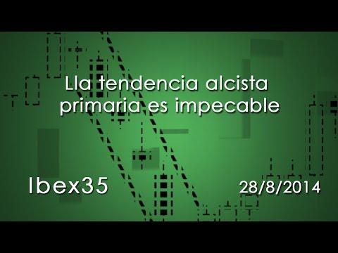 Vídeo análisis técnico del Ibex 35, ¿alguién le pone en duda?