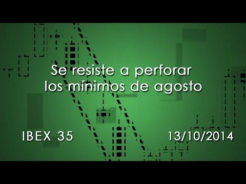 Vídeo análisis técnico Ibex35, se resiste a perforar los mínimos de agosto 13-10-14