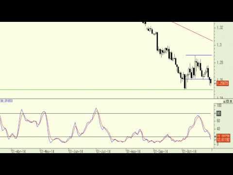 Video Analisis: El Euro dólar cada vez más cerca de los mínimos anuales 31-10-14