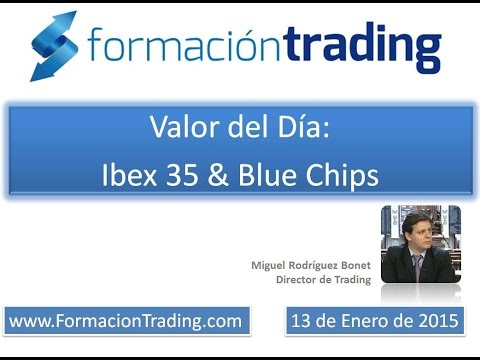 Video Analisis tecnico Ibex35, creemos que perforará los mínimos del pasado viernes. Analisis Blue Chips 14-01-15