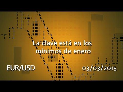 Video Analisis: La clave en el cruce del Euro contra el Dólar está en los mínimos de enero 03-03-15