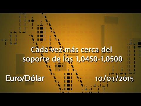 Video Analisis tecnico Euro/Dólar: cada vez más cerca del soporte de los 1,0450-1,0500 10-03-15