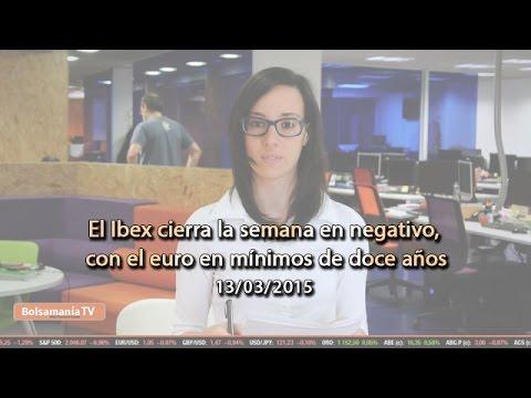 Video Analisis: El Ibex cierra la semana en negativo, con el euro en mínimos de doce años 13-03-15