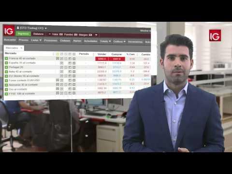 Video Analisis: La apreciación del dólar lastra a las commodities por IG 04-08-15