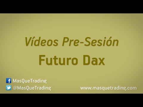 28-10-2015-Trading en español Análisis Pre-Sesión Futuro DAX (FDAX)