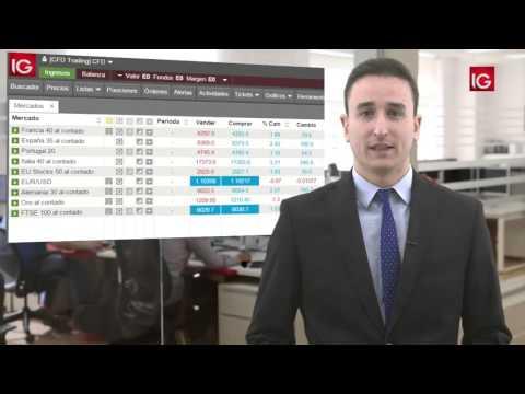 Video Analisis: A un 10% de mínimos anuales por IG