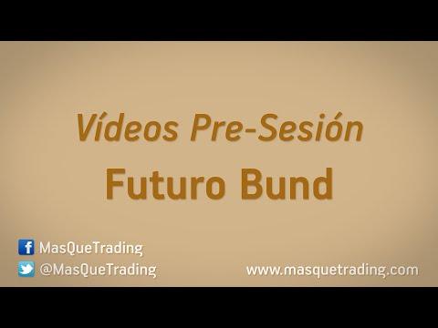 23-5-2016-Trading en español Análisis Pre-Sesión Futuro Bund (FGBL)
