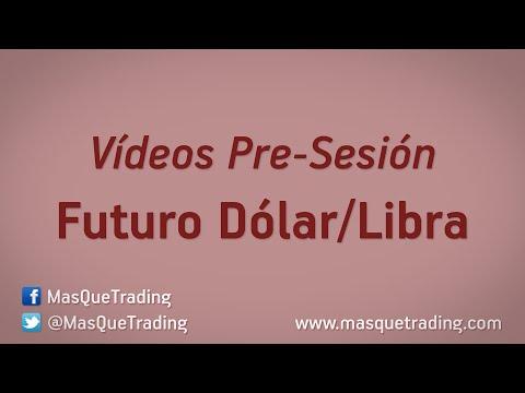 25-5-2016-Trading en español Análisis Pre-Sesión Futuro Dólar-Libra (6B)