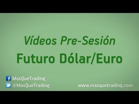 27-5-2016-Trading en español Análisis Pre-Sesión Futuro Dólar-Euro (6E)