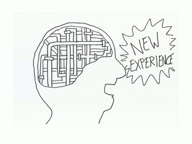 Personal Learning Networks - the what, why and how