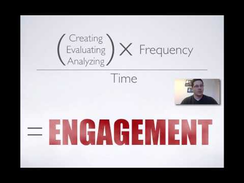 What Does Engagement Mean in the Classroom?