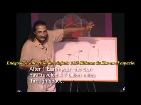 La Tierra no Gira Alrededor del Sol
