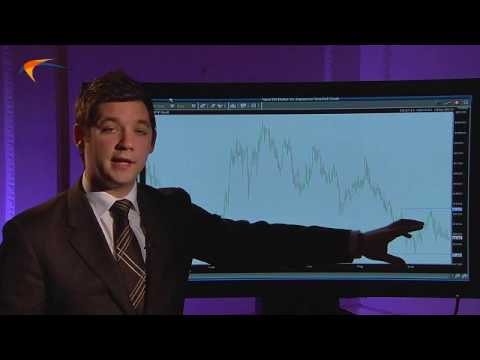 Cantos Charts - Greenback weakness to continue
