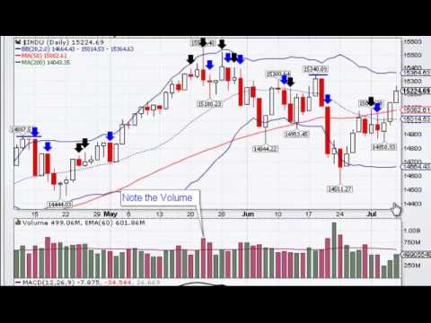 Head and Shoulders on the FTSE ?