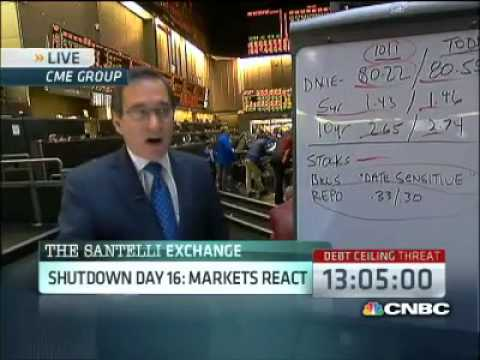 Rick Santelli Says No To Computers, I Will Quote You USD Index Using My Whiteboard