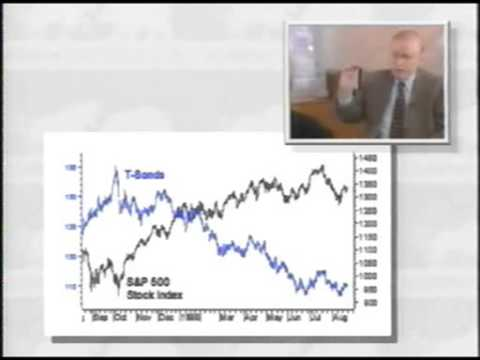 John Murphy Explains Intermarket Analysis, Part 4