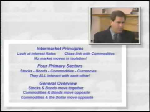 John Murphy Explains Intermarket Analysis, Part 1