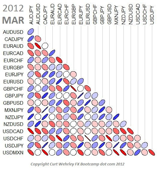 Forex factory currency correlation
