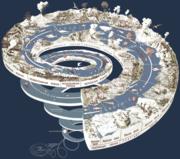 USGS_Geological_time_spiral