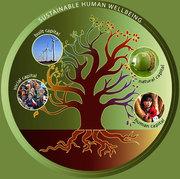 *Ecological/New Economics Discussion Circle