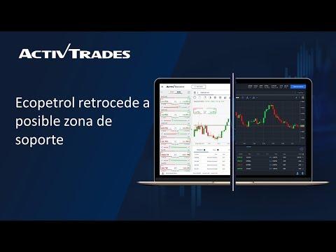 Video Analisis: Ecopetrol retrocede a posible zona de soporte