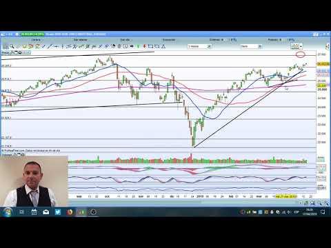Video Análisis con Daniel Santacreu: IBEX35, DAX, Dow Jones, Santander e Inditex