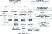 CTS Mapa Conceptual Asignatura - Ciencia Tecnología y Sociedad 2010