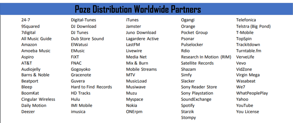 Digital Distribution - Poze Productions/Poze Records Inc