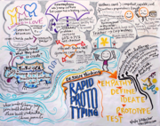 Rapid Prototyping for Learning Agility__4242014