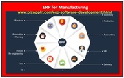 ERP-for-Mnufacturing