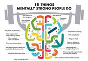 18 Things Mentally Strong People Do