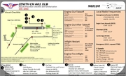 CH601XL Checklist Card Corvair