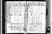 1820 Census Record for Lewis Adams & Francis Reyno