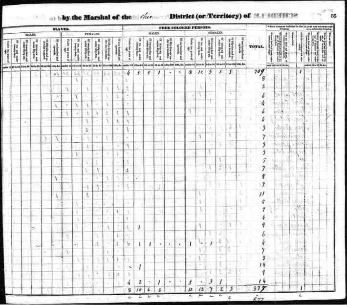 1830 Census_Record_Francis_Reyno_Pt_II