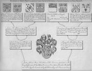 Kwartieren van Johanna Maria Elisabeth van Collen, Vrouwe van Gunterstein en Tienhoven, Echtgenoot van Daniel Willink Wz..