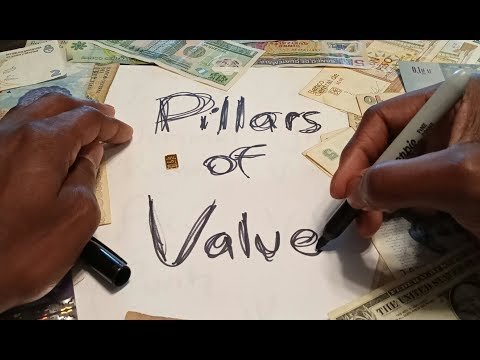 Pillars of Value: How To Determine The Value of Money