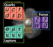 Higgs Boson Images