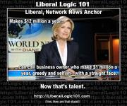 Liberal Logic 101 Liberal, Network News Anchor