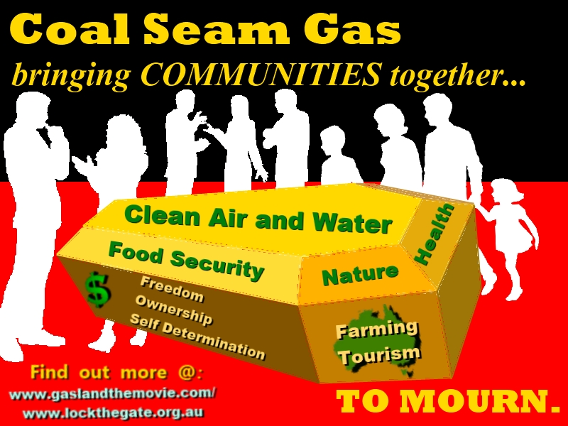 communities and CSG2