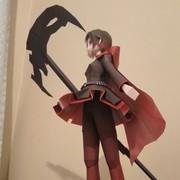 Ruby (4)