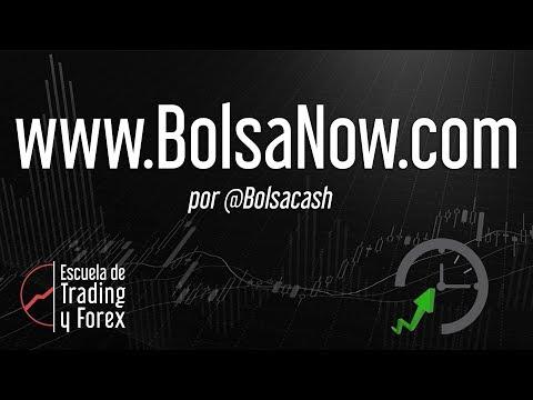 Video Análisis con Eduardo Bolinches: IBEX35, Nasdaq, Santander y Repsol