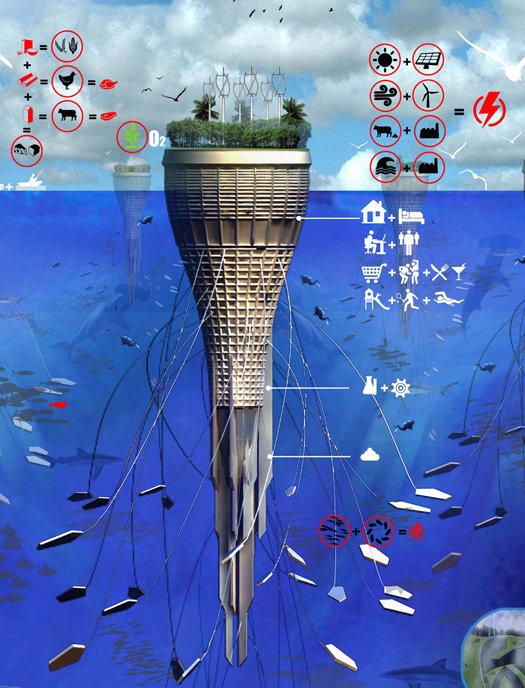 water-skyscraper